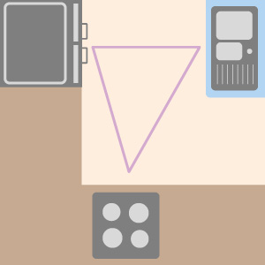 The kitchen work triangle in an L-shape kitchen with island