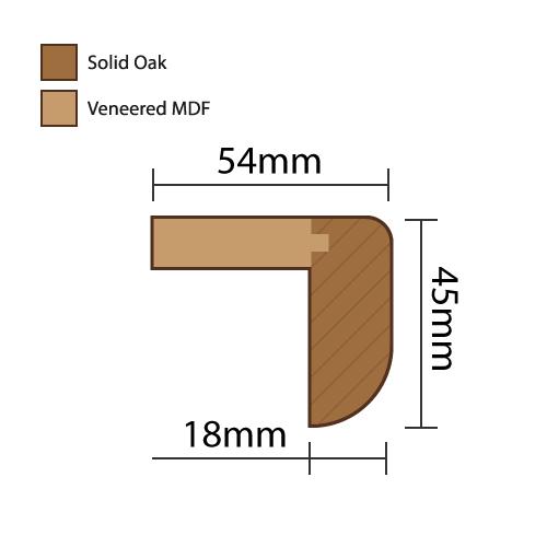 Solid Oak Cornices Amp Pelmets L Oak Kitchen Cornices